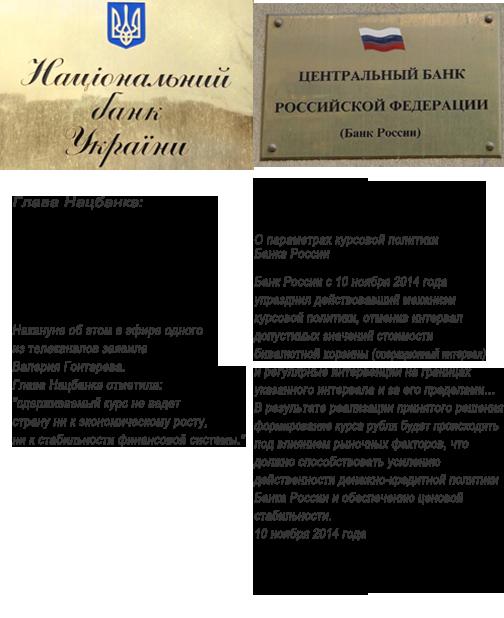 НБУ намерен придерживаться гибкого курсообразования на валютном рынке, - Гонтарева - Цензор.НЕТ 3965