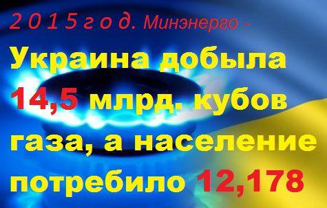 "Украина за два года сократила потребление газа на 31%, - ""Нафтогаз"" - Цензор.НЕТ 6901"