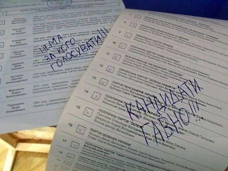 Порошенко призывает украинцев активнее голосовать: Многое зависит от вашего выбора - Цензор.НЕТ 5572